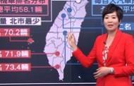 交通改革省思~「北市交通改革仍塞車 民怨四起」